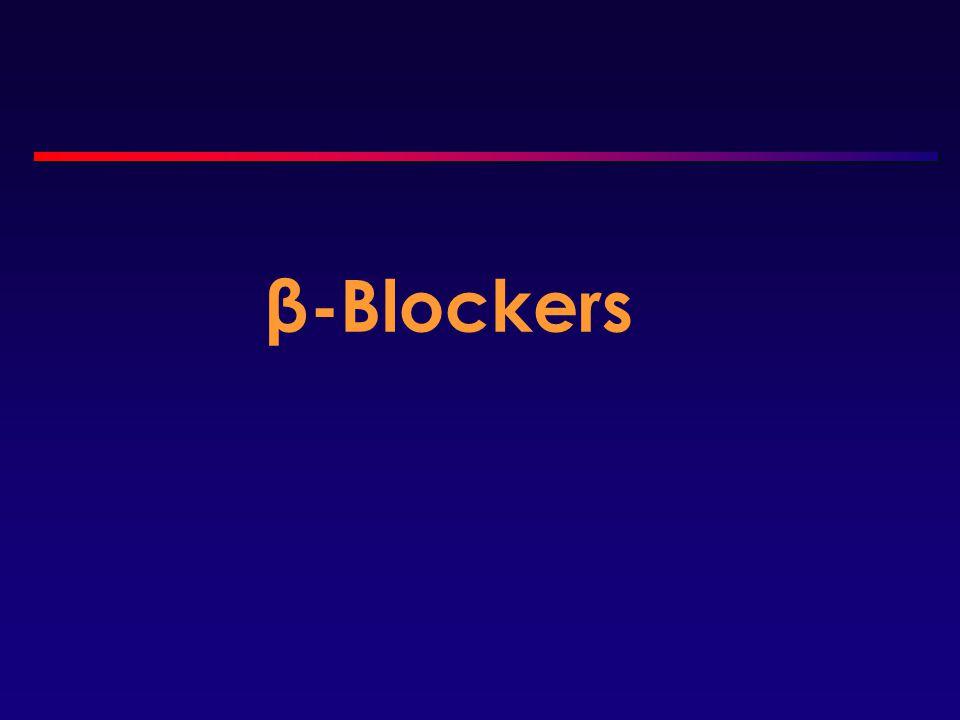 β-Blockers