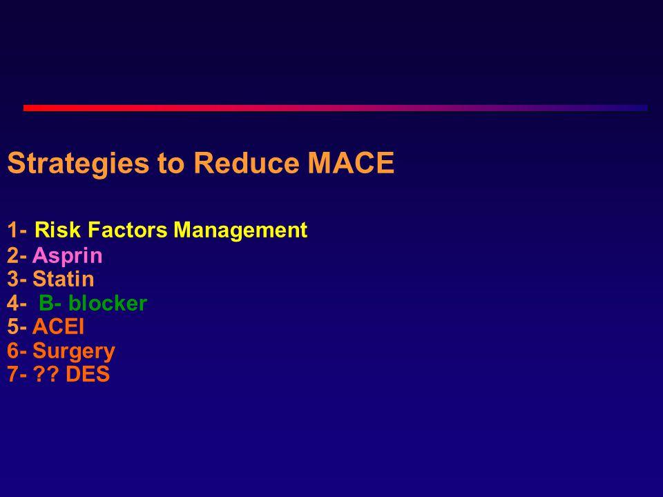 Strategies to Reduce MACE 1- Risk Factors Management 2- Asprin 3- Statin 4- B- blocker 5- ACEI 6- Surgery 7- ?? DES