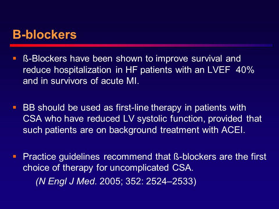 Β-blockers  ß-Blockers have been shown to improve survival and reduce hospitalization in HF patients with an LVEF 40% and in survivors of acute MI. 