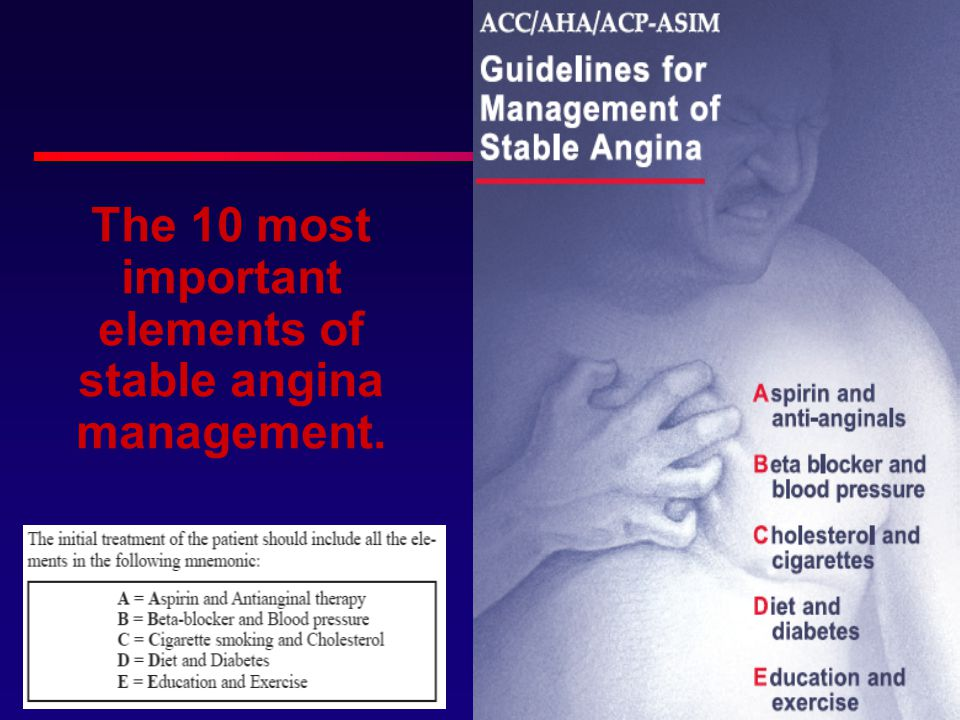 The 10 most important elements of stable angina management.