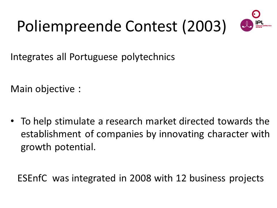 Dream > Believe > Pursue Poliempreende Contest (2003) Integrates all Portuguese polytechnics Main objective : To help stimulate a research market dire