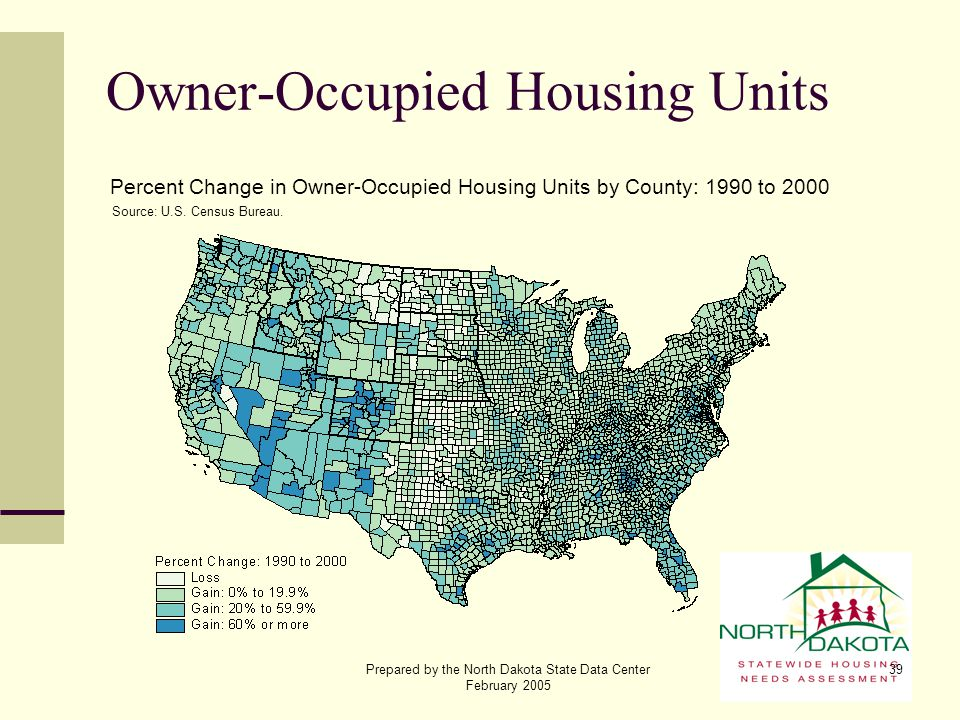 Prepared by the North Dakota State Data Center February 2005 39 Owner-Occupied Housing Units Source: U.S. Census Bureau. Percent Change in Owner-Occup