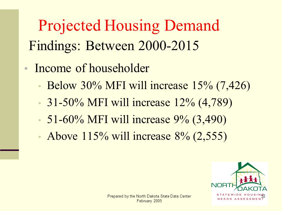 Prepared by the North Dakota State Data Center February 2005 52 Projected Housing Demand Findings: Between 2000-2015 Income of householder Below 30% M
