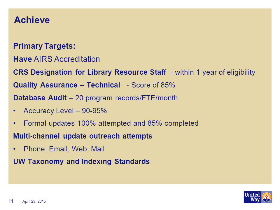 Achieve Primary Targets: Have AIRS Accreditation CRS Designation for Library Resource Staff - within 1 year of eligibility Quality Assurance – Technic