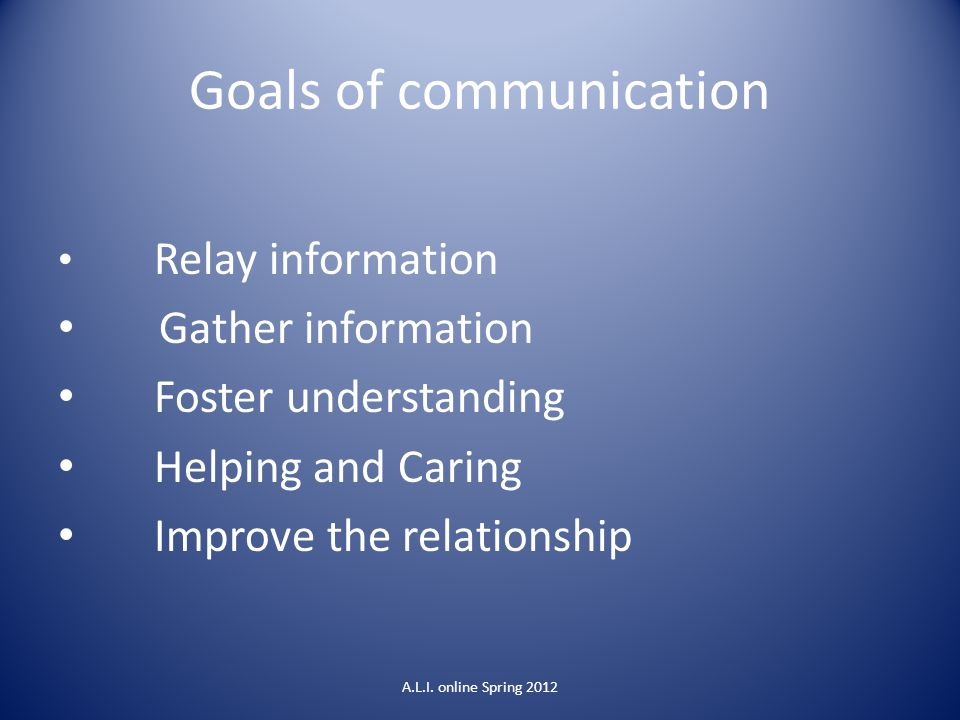 Goals of communication Relay information Gather information Foster understanding Helping and Caring Improve the relationship A.L.I. online Spring 2012