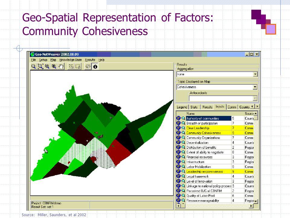 Geo-Spatial Representation of Factors: Community Cohesiveness Source: Miller, Saunders, et al 2002