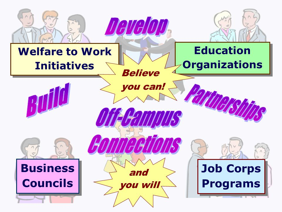Welfare to Work Initiatives Welfare to Work Initiatives Education Organizations Business Councils Business Councils Job Corps Programs Believe you can