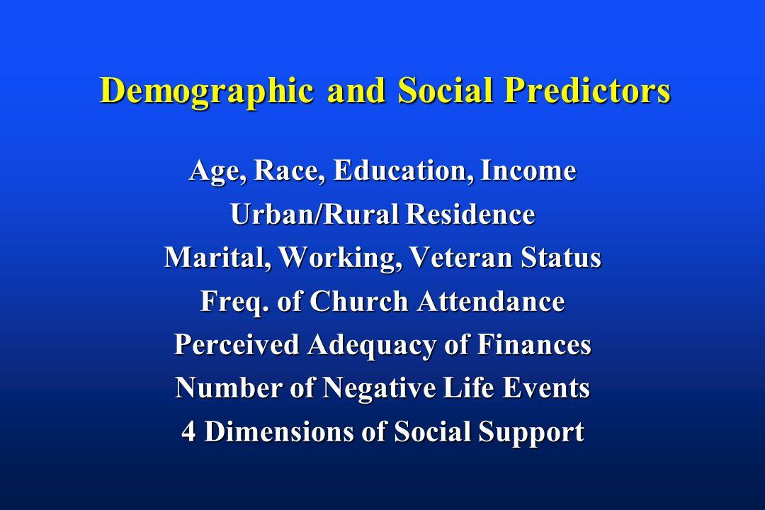 Demographic and Social Predictors Age, Race, Education, Income Urban/Rural Residence Marital, Working, Veteran Status Freq.
