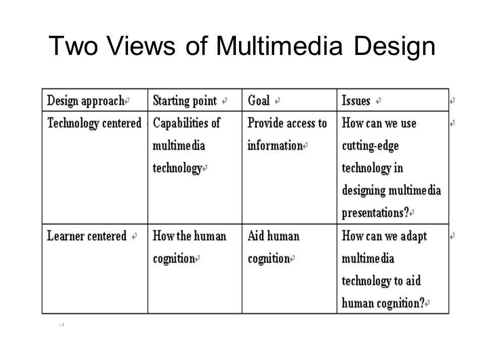 Two Views of Multimedia Design