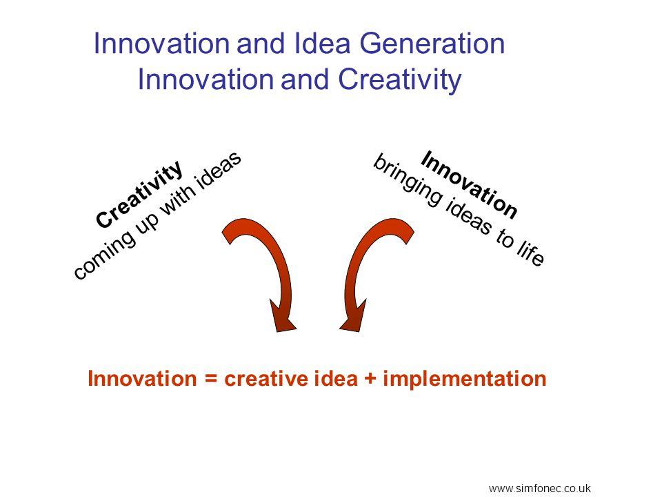 www.simfonec.co.uk How Many Ideas do I Need.