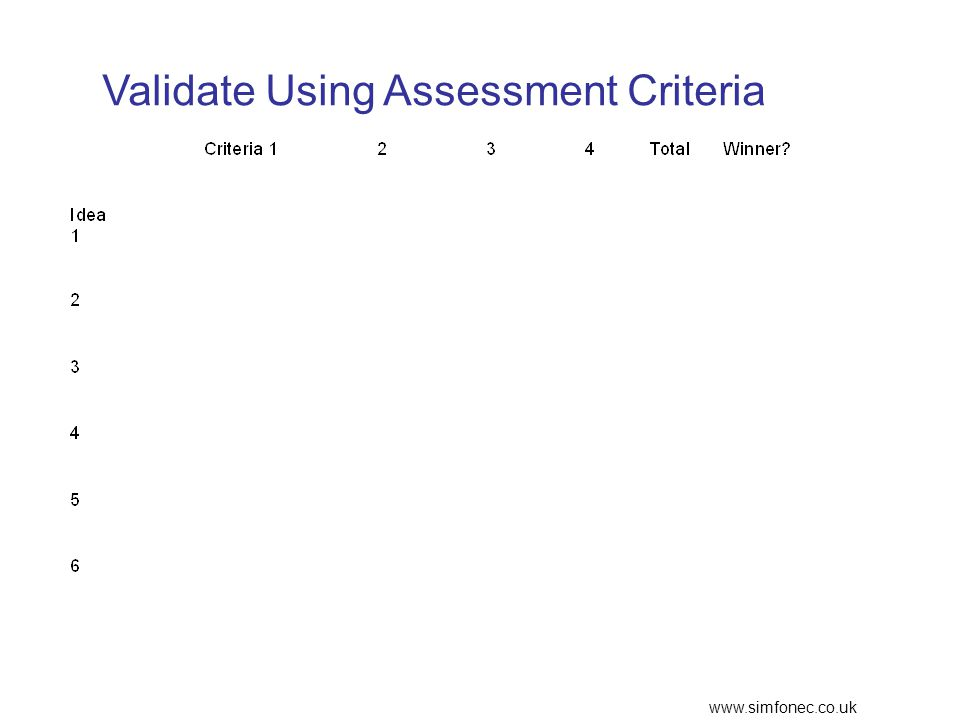 www.simfonec.co.uk Validate Using Assessment Criteria