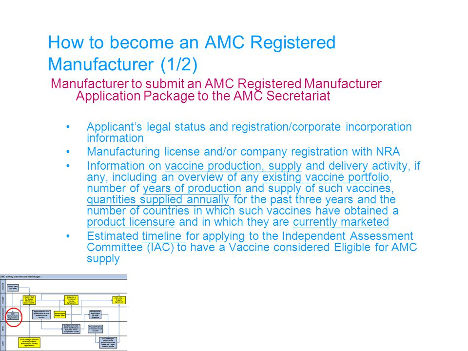 How to become an AMC Registered Manufacturer (1/2) Manufacturer to submit an AMC Registered Manufacturer Application Package to the AMC Secretariat Ap