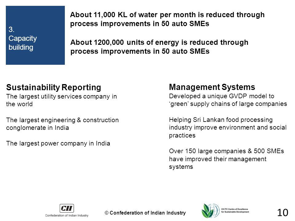 © Confederation of Indian Industry 10 Sustainability Reporting The largest utility services company in the world The largest engineering & construction conglomerate in India The largest power company in India 3.
