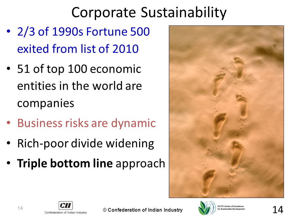 © Confederation of Indian Industry 14 Corporate Sustainability 2/3 of 1990s Fortune 500 exited from list of 2010 51 of top 100 economic entities in the world are companies Business risks are dynamic Rich-poor divide widening Triple bottom line approach