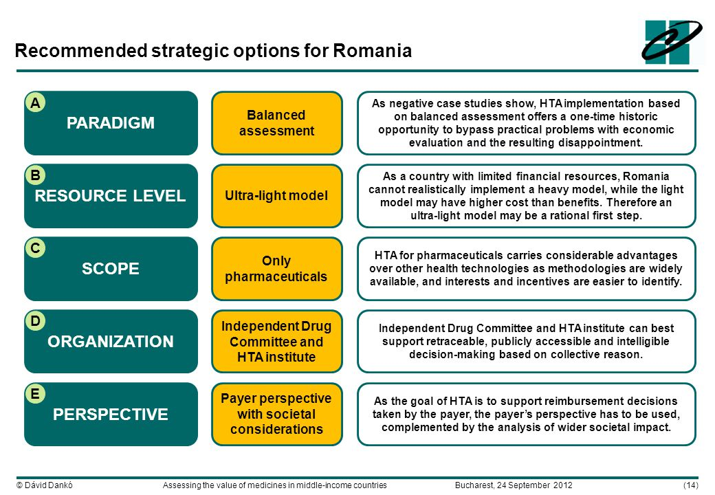 © Dávid Dankó Assessing the value of medicines in middle-income countries Bucharest, 24 September 2012 (14) Recommended strategic options for Romania