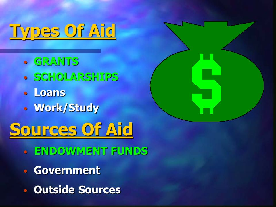 Types Of Aid GRANTS GRANTS SCHOLARSHIPS SCHOLARSHIPS Loans Loans Work/Study Work/Study Sources Of Aid ENDOWMENT FUNDS ENDOWMENT FUNDS Government Gover