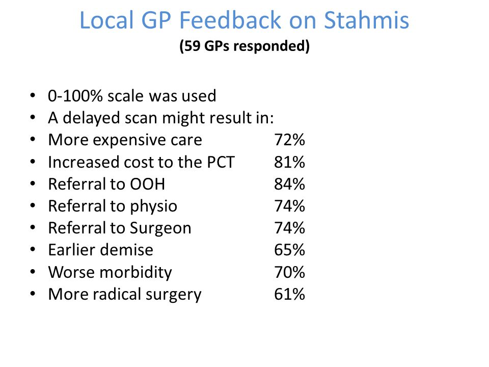 Local GP Feedback on Stahmis (59 GPs responded) 0-100% scale was used A delayed scan might result in: More expensive care 72% Increased cost to the PCT 81% Referral to OOH 84% Referral to physio 74% Referral to Surgeon 74% Earlier demise 65% Worse morbidity 70% More radical surgery 61%