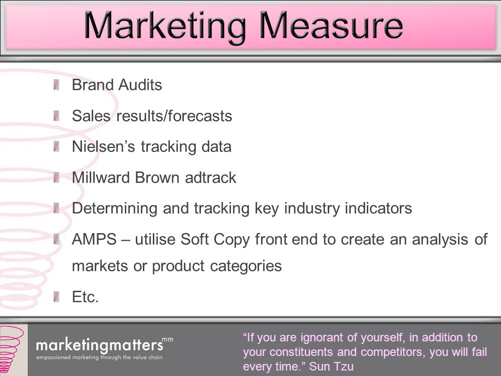 Brand Audits Sales results/forecasts Nielsen's tracking data Millward Brown adtrack Determining and tracking key industry indicators AMPS – utilise So