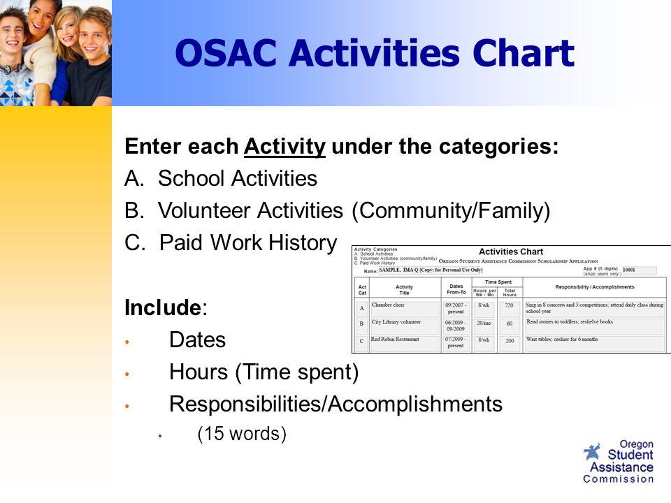 Enter each Activity under the categories: A. School Activities B.