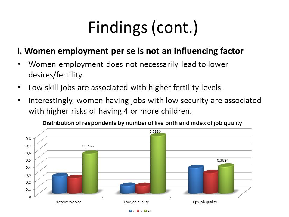 i. Women employment per se is not an influencing factor Women employment does not necessarily lead to lower desires/fertility. Low skill jobs are asso