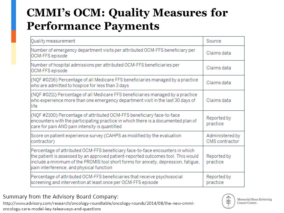 CMMI's OCM: Quality Measures for Performance Payments Summary from the Advisory Board Company: http://www.advisory.com/research/oncology-roundtable/oncology-rounds/2014/08/the-new-cmmi- oncology-care-model-key-takeaways-and-questions