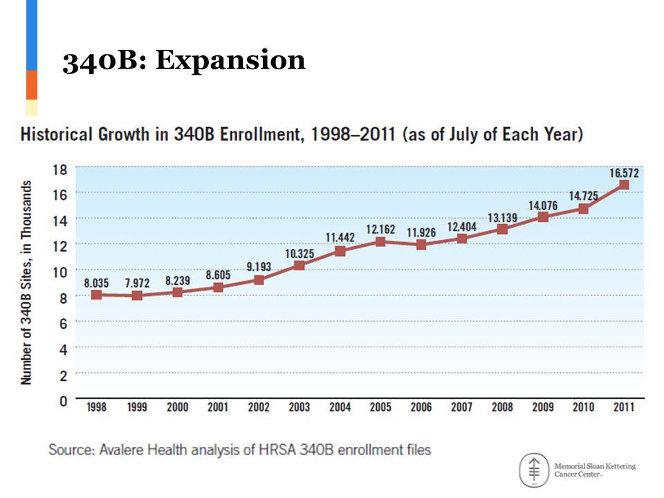 340B: Expansion