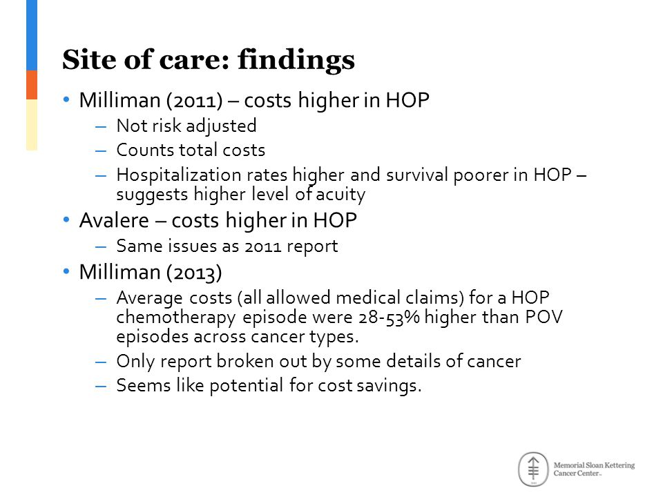 Site of care: findings Milliman (2011) – costs higher in HOP – Not risk adjusted – Counts total costs – Hospitalization rates higher and survival poorer in HOP – suggests higher level of acuity Avalere – costs higher in HOP – Same issues as 2011 report Milliman (2013) – Average costs (all allowed medical claims) for a HOP chemotherapy episode were 28-53% higher than POV episodes across cancer types.