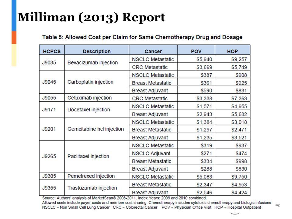 Milliman (2013) Report