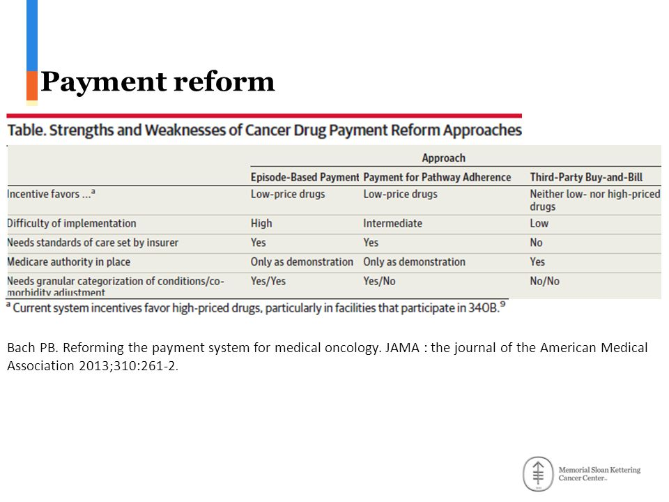 Payment reform Bach PB. Reforming the payment system for medical oncology.