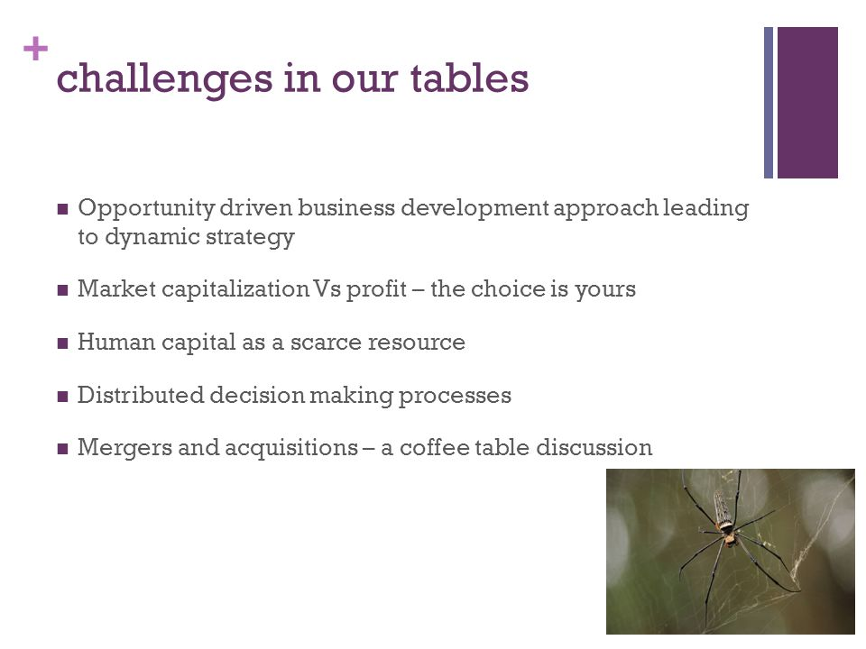 + Enterprises – a big story Managing Customer Expectations and Customer Commitments.