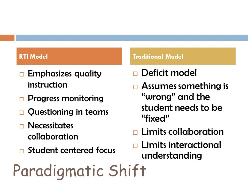 Paradigmatic Shift  Emphasizes quality instruction  Progress monitoring  Questioning in teams  Necessitates collaboration  Student centered focus  Deficit model  Assumes something is wrong and the student needs to be fixed  Limits collaboration  Limits interactional understanding RTI ModelTraditional Model