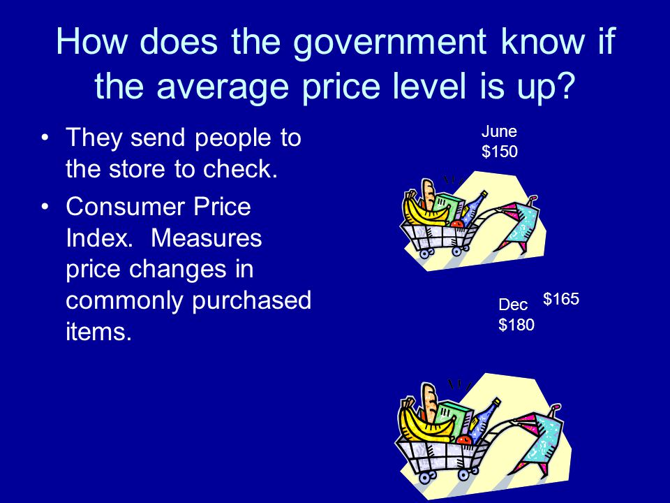 How does the government know if the average price level is up? They send people to the store to check. Consumer Price Index. Measures price changes in