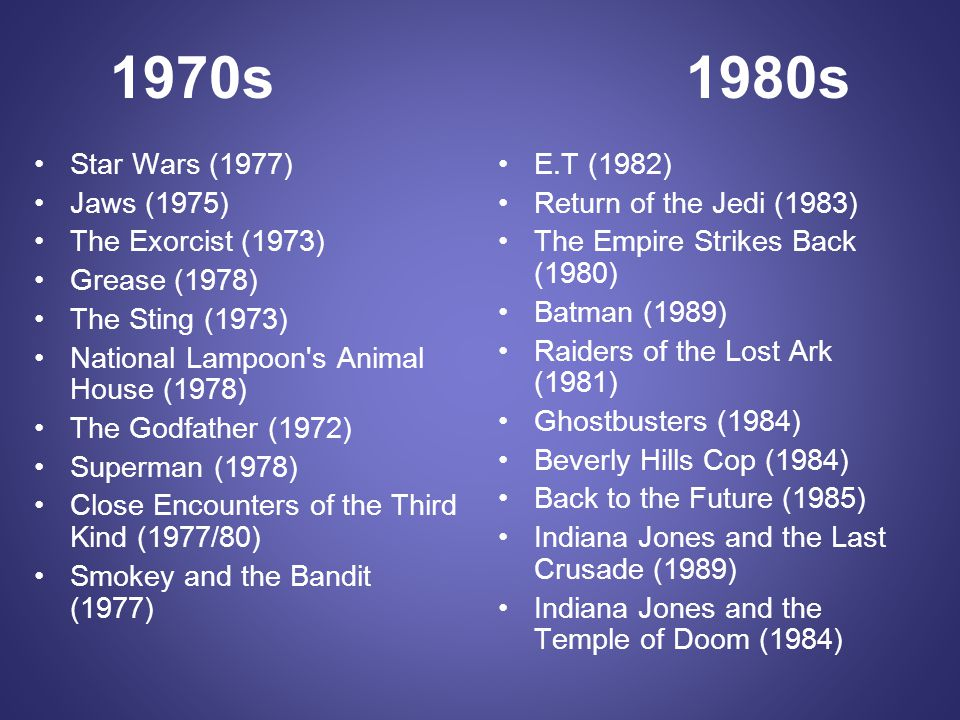 1990s2000s Titanic (1997) Star Wars: Episode I - The Phantom Menace (1999) Jurassic Park (1993) Forrest Gump (1994) The Lion King (1994) Independence Day (1996) The Sixth Sense (1999) Home Alone (1990) Men in Black (1997) Toy Story 2 (1999) Avatar (2009) The Dark Knight (2008) Shrek 2 (2004) Pirates of the Caribbean: Dead Man s Chest (2006) Spider-Man (2002) Transformers 2 (2009) Star Wars: Episode III - Revenge of the Sith (2005) The Lord of the Rings: The Return of the King (2003) Spider-Man 2 (2004) The Passion of the Christ (2004)