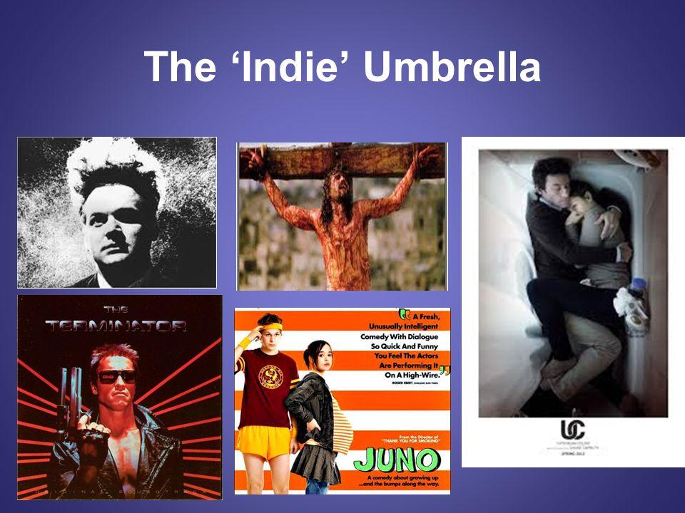 History of the Indie Late 1970s: –U.S.Alternative/Art films go underground –Ex.