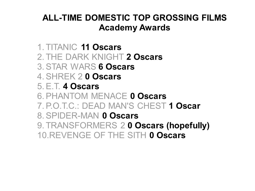 ALL-TIME DOMESTIC TOP GROSSING FILMS Academy Awards 1.TITANIC 11 Oscars 2.THE DARK KNIGHT 2 Oscars 3.STAR WARS 6 Oscars 4.SHREK 2 0 Oscars 5.E.T.