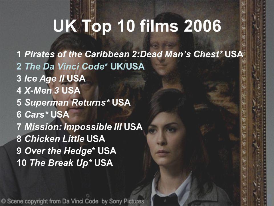 Is 'The Bourne Ultimatum' a British film.