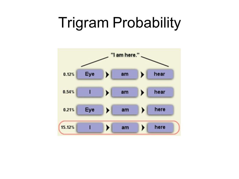 Trigram Probability