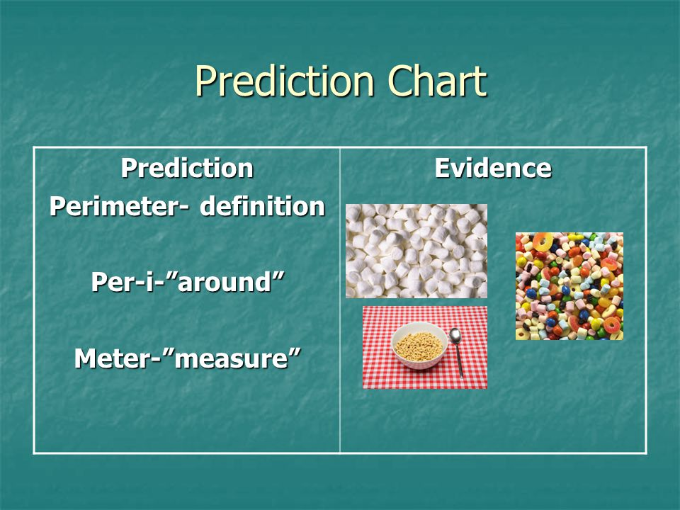 Prediction Chart Prediction Perimeter- definition Per-i- around Meter- measure Evidence