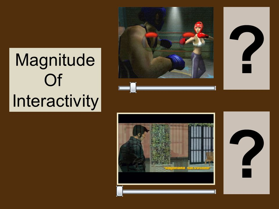 Magnitude Of Interactivity