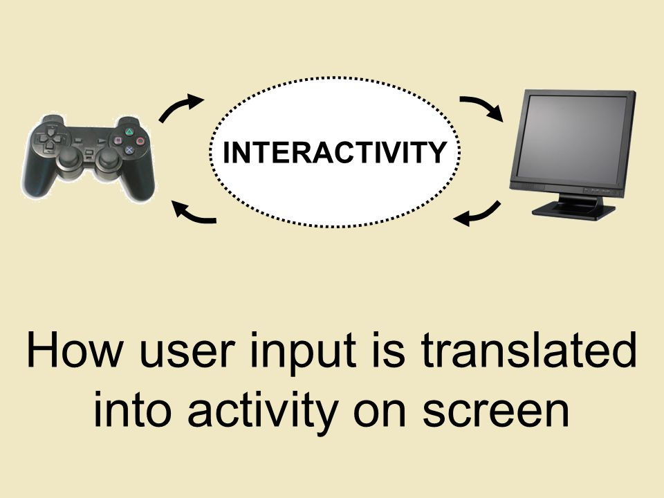 INTERACTIVITY How user input is translated into activity on screen