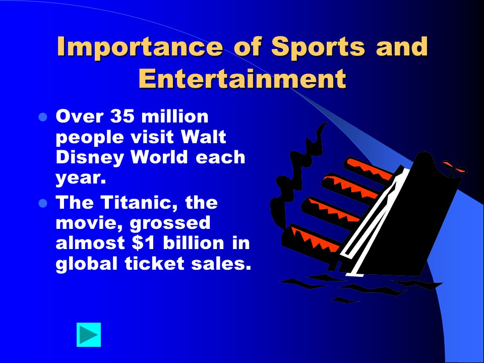 Importance of Sports and Entertainment Over 35 million people visit Walt Disney World each year.