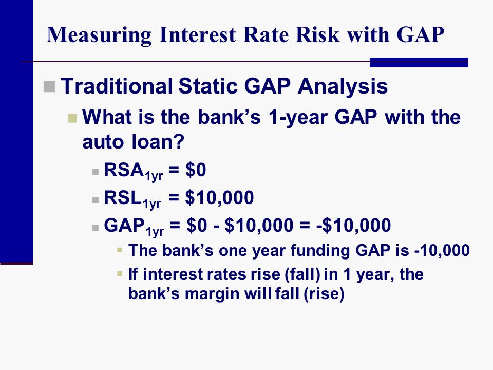 Measuring Interest Rate Risk with GAP Traditional Static GAP Analysis What is the bank's 1-year GAP with the auto loan? RSA 1yr = $0 RSL 1yr = $10,000