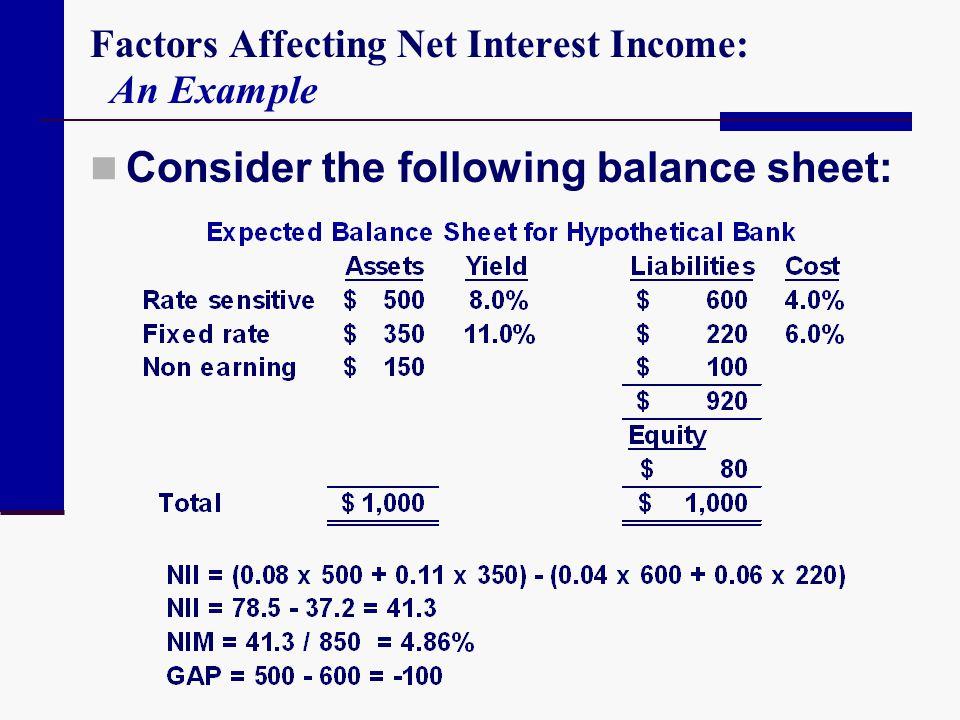 Factors Affecting Net Interest Income: An Example Consider the following balance sheet: