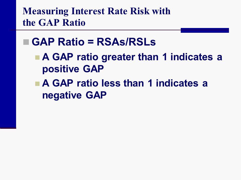 Measuring Interest Rate Risk with the GAP Ratio GAP Ratio = RSAs/RSLs A GAP ratio greater than 1 indicates a positive GAP A GAP ratio less than 1 indi