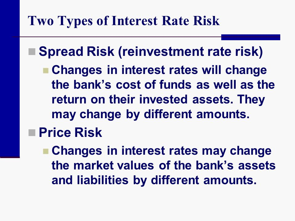 Interest Rate Risk: Spread (Reinvestment Rate) Risk If interest rates change, the bank will have to reinvest the cash flows from assets or refinance rolled-over liabilities at a different interest rate in the future.
