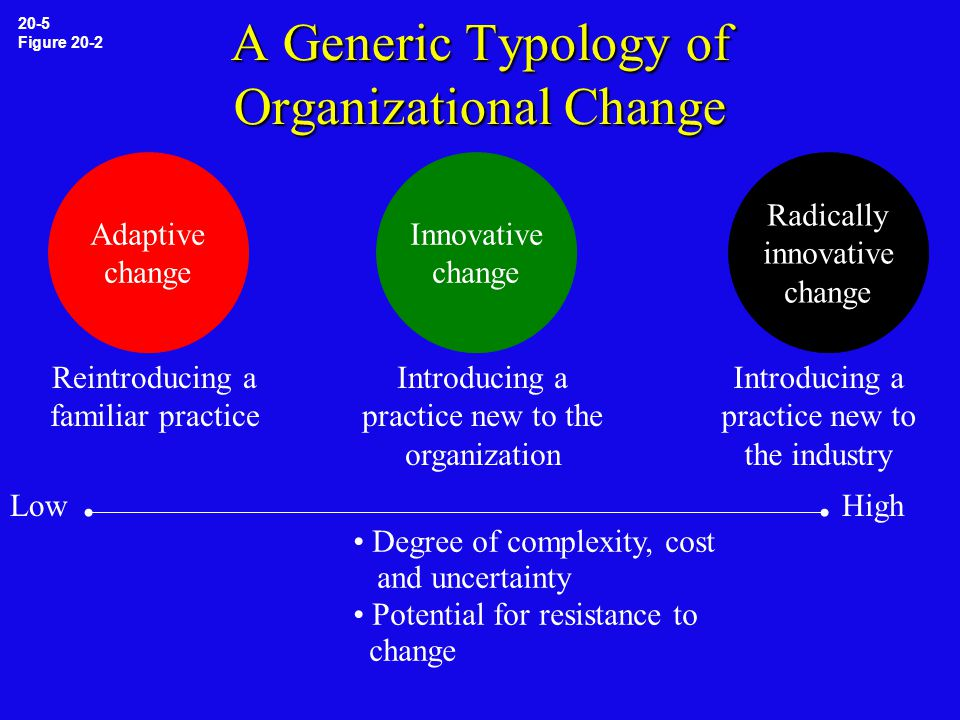 Assumptions About Change  The change process involves learning something new, as well as discontinuing current attitudes, behaviors, or organizational practices.