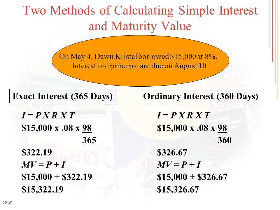 10-10 Two Methods of Calculating Simple Interest and Maturity Value Exact Interest (365 Days) I = P X R X T $15,000 x.08 x 98 365 $322.19 MV = P + I $