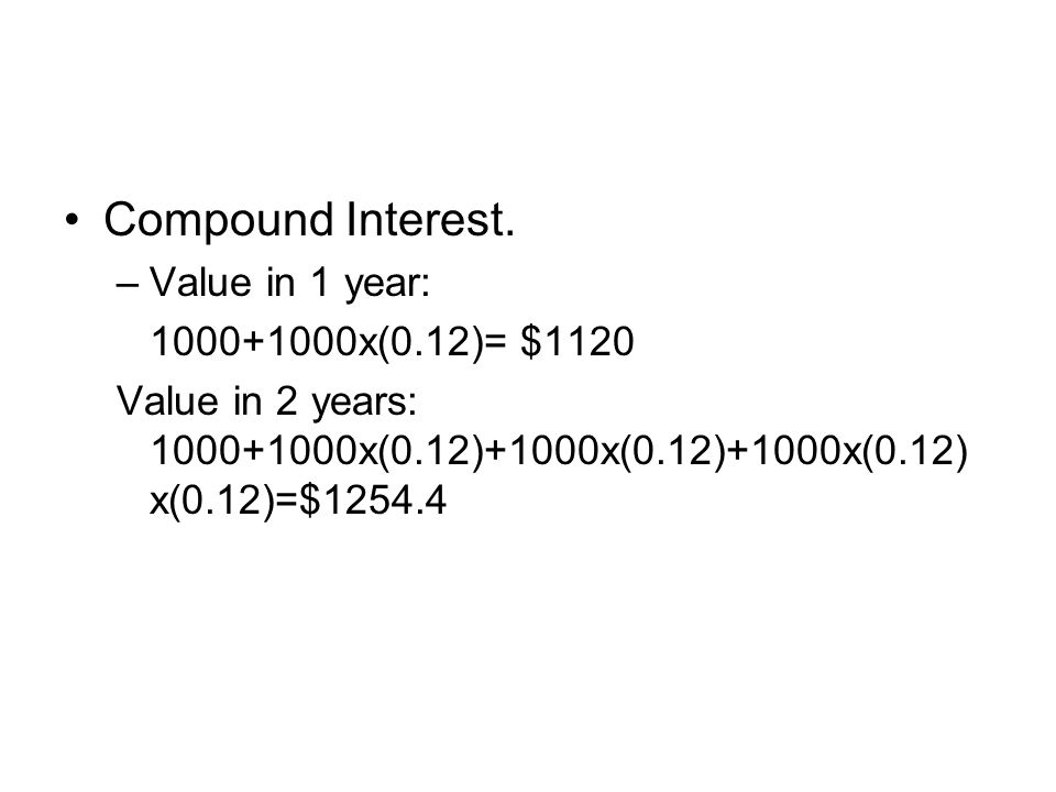 Compound Interest.