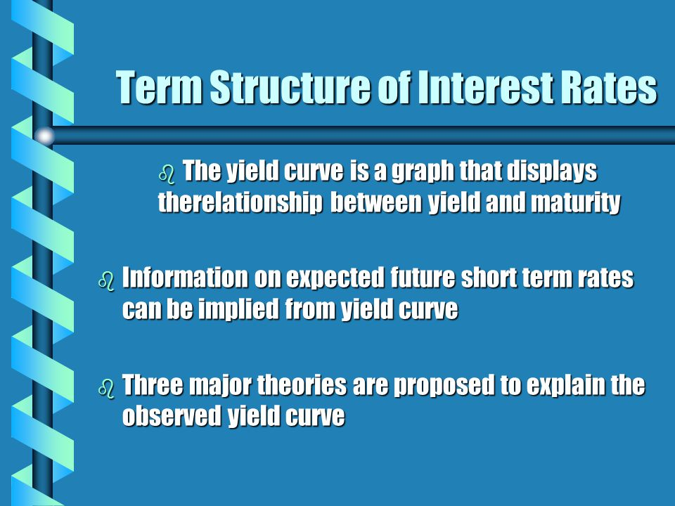 Term Structure of Interest Rates b The yield curve is a graph that displays therelationship between yield and maturity b Information on expected future short term rates can be implied from yield curve b Three major theories are proposed to explain the observed yield curve