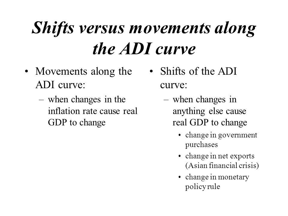 Shifts versus movements along the ADI curve Movements along the ADI curve: –when changes in the inflation rate cause real GDP to change Shifts of the ADI curve: –when changes in anything else cause real GDP to change change in government purchases change in net exports (Asian financial crisis) change in monetary policy rule